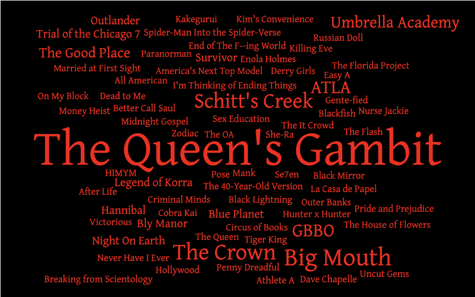 word cloud with popular tv shows