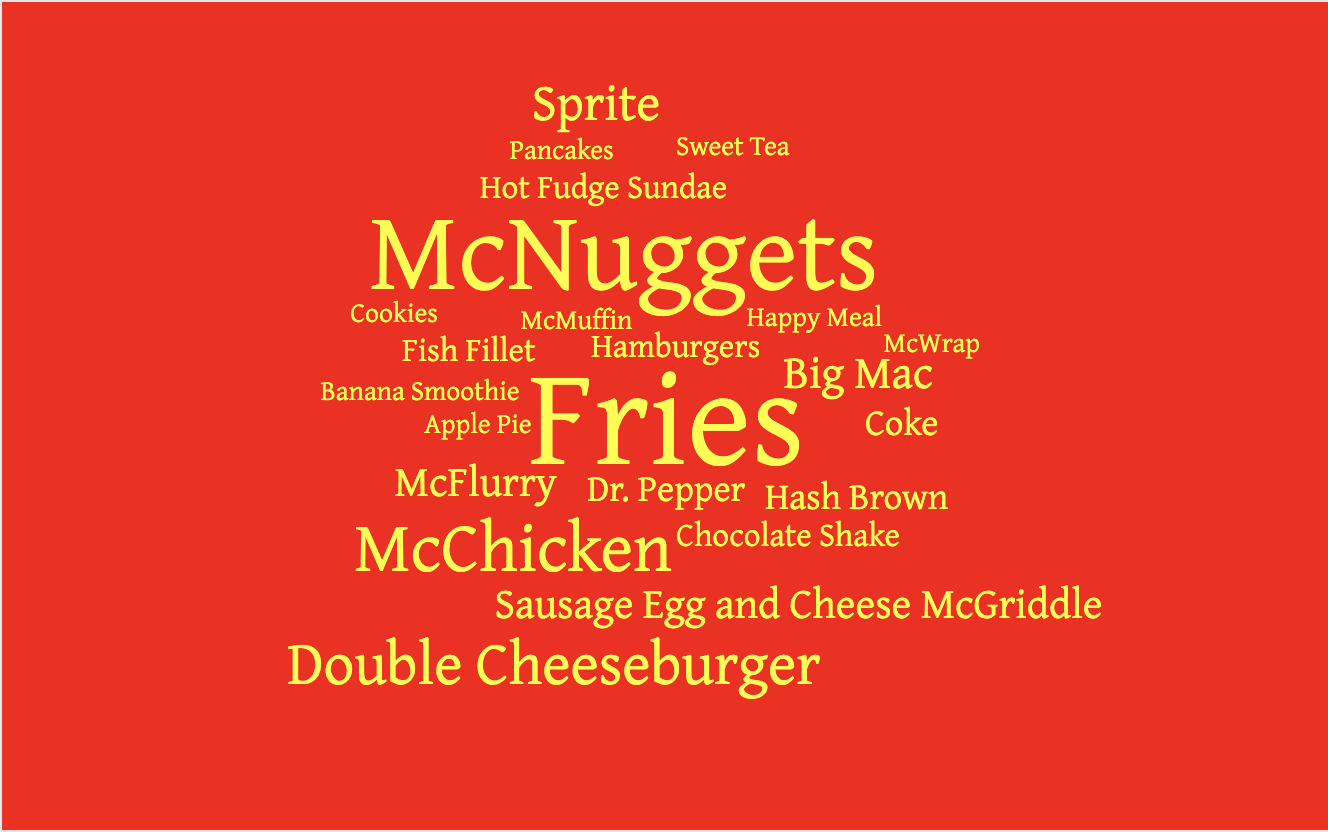 word cloud featuring mcdonalds items